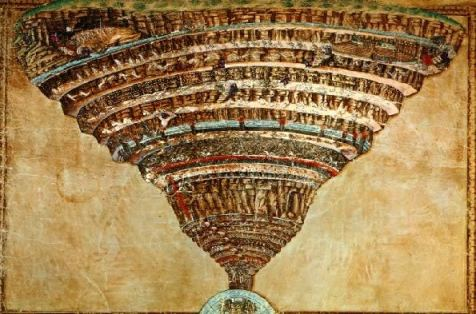 OK, so there really are only 9 Circles of Hell in Dante's Inferno...